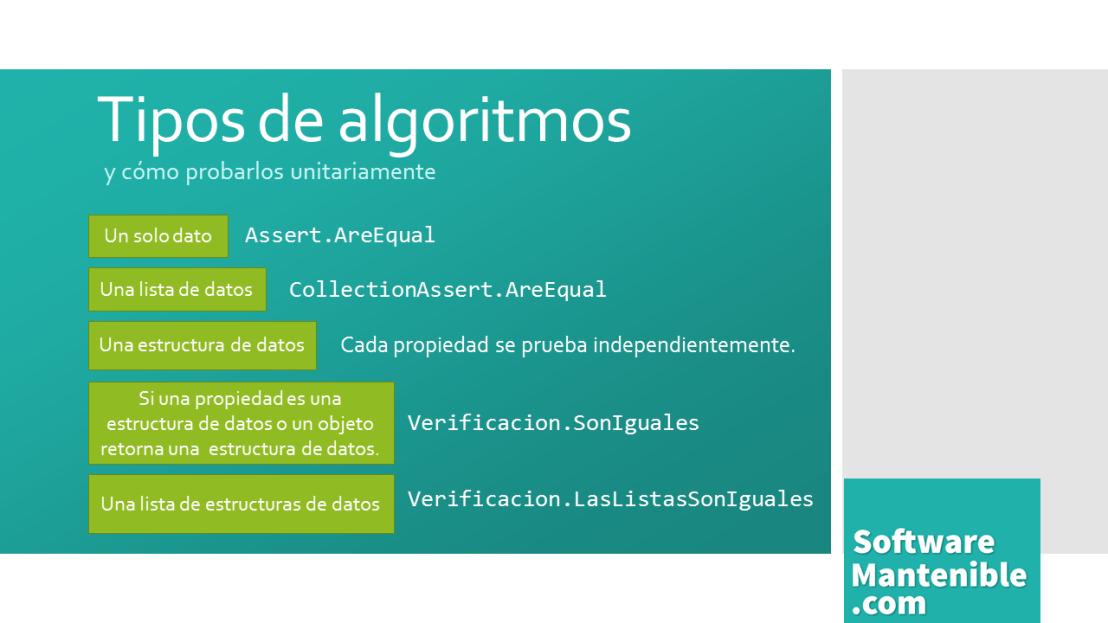 Tipos de algoritmos y sus pruebasunitarias