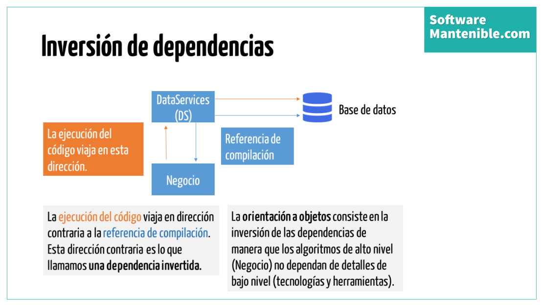 dependency-inversion-oo
